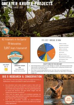 Resultaten laatste kwartaal Kruger research