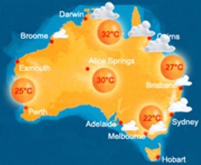 Klimaat in Australië