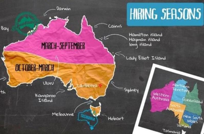 Seizoenen Horeca Jobs Australië