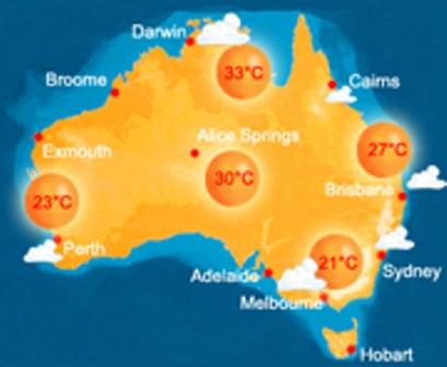 Australië Lente