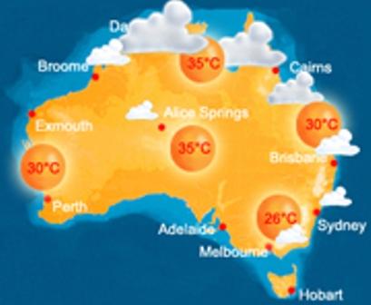Australië Zomer