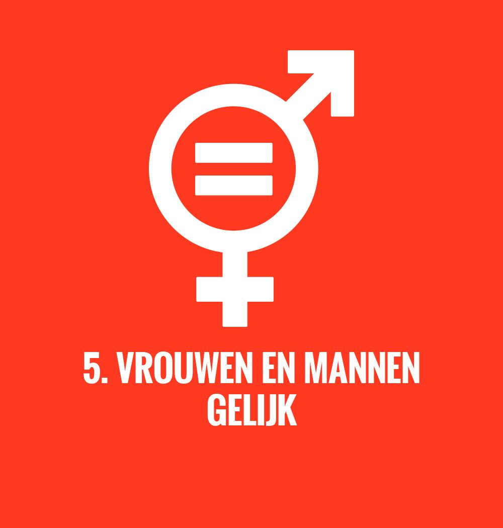 https://activityinternational.nl/wp-content/uploads/2018/09/SDG-goals-nederlands-5.jpg