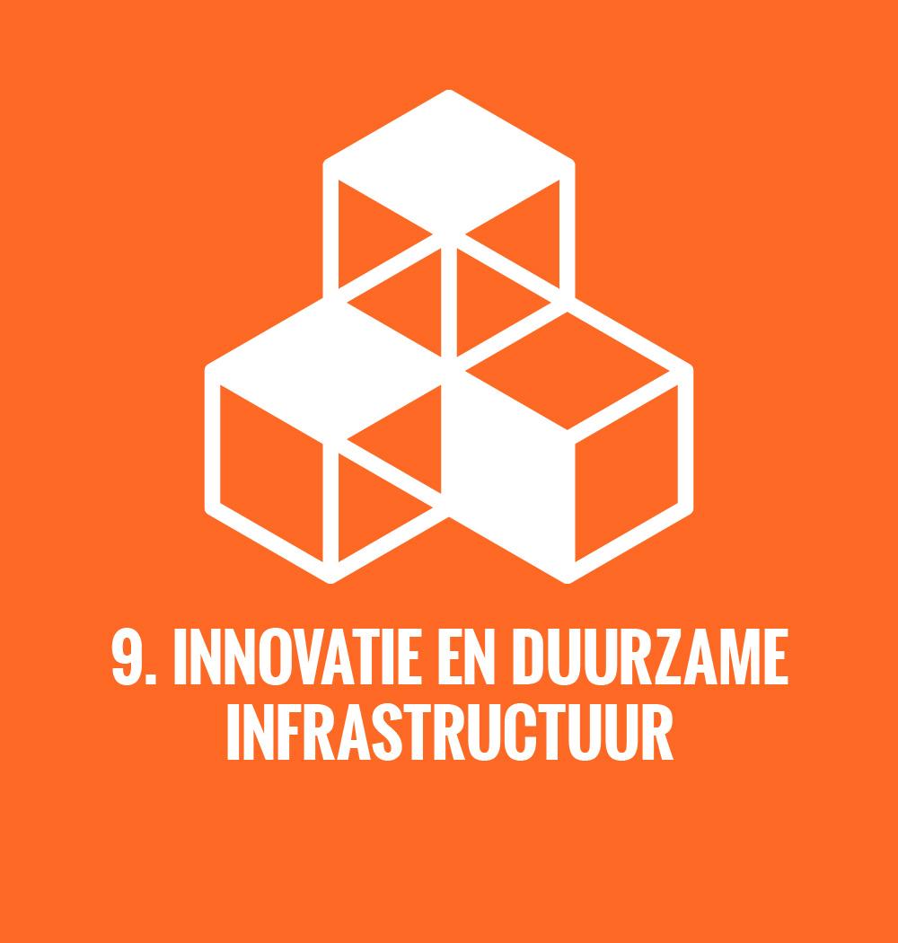 De duurzame ontwikkelingsdoelen van de Verenigde Naties doel 9